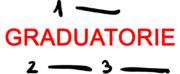Banner_Graduatorie